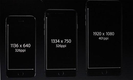 Faq Iphone 6 Resolution